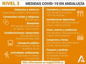 DECLARACION DE NIVEL DE ALERTA 4 EN TERRITORIOS DISTRITO CORDOBA Y GUADALQUIVIR. - Asesoría Gomera 4